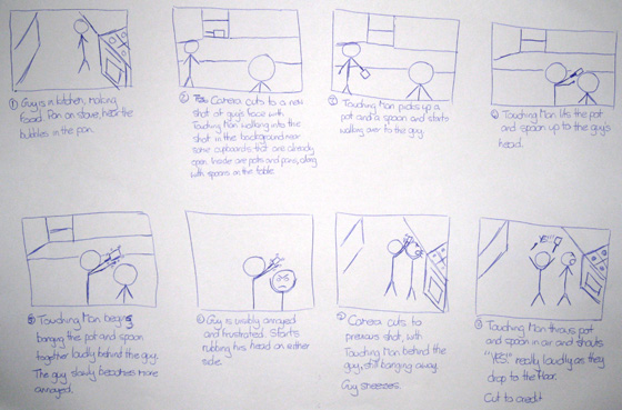 Storyboards for the short adverts.