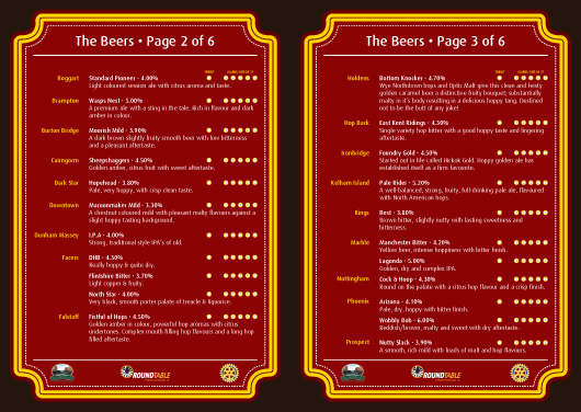 Each page has its own frame similar to the poster, tickets and beer cards.