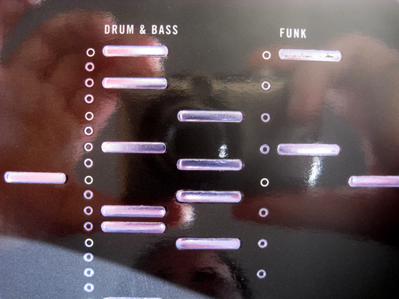 Each column of bars represents a different beat.
